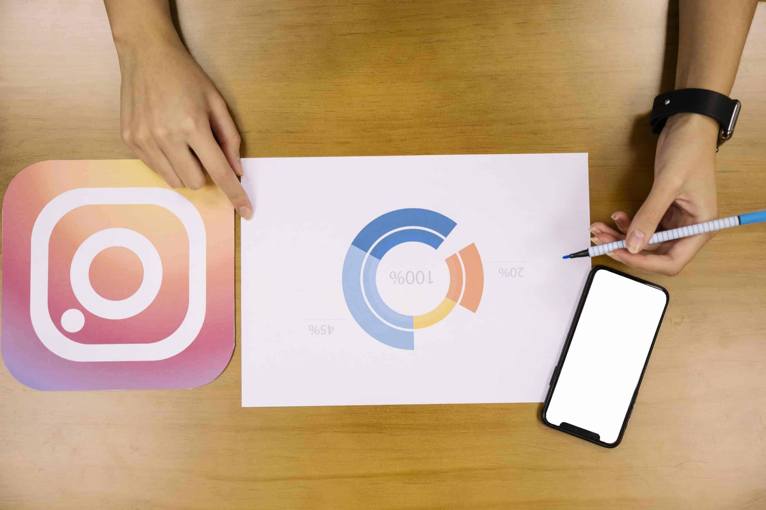 Waktu yang tepat untuk Posting di Instagram