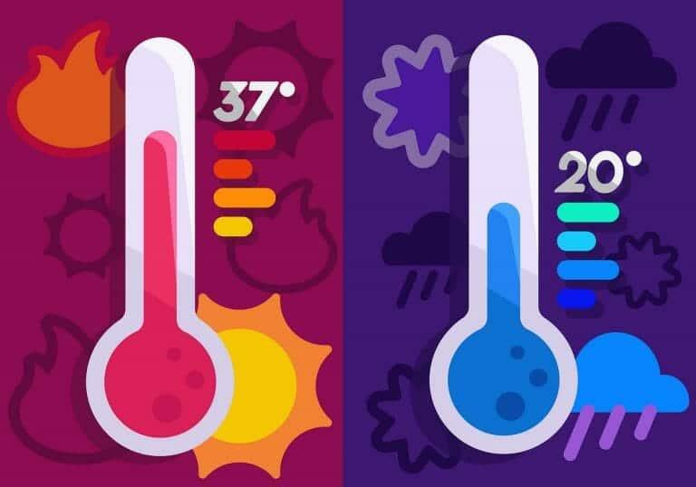 temperatur market