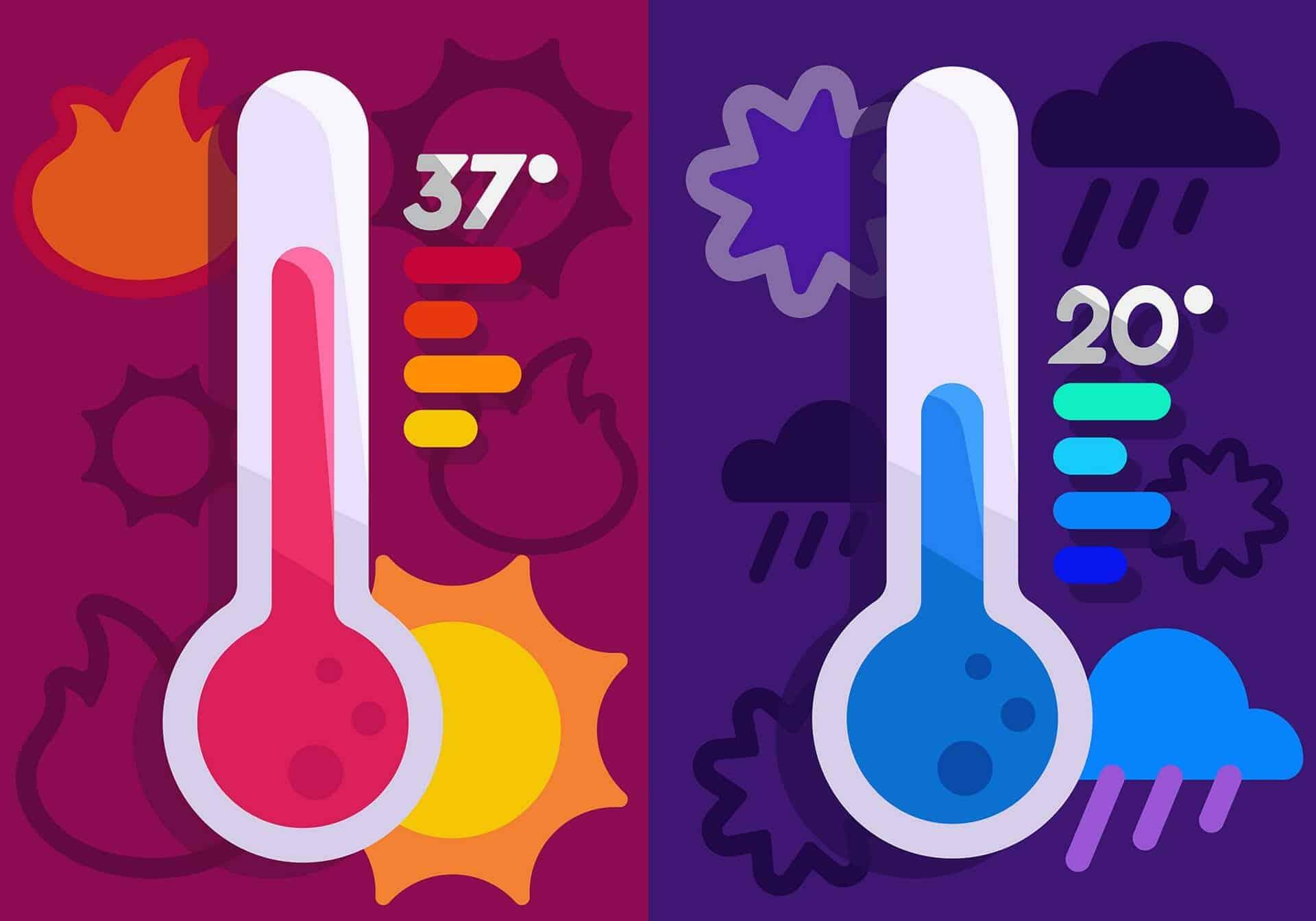 Apa Itu Temperatur Market dan Bagaimana Cara Mengoptimalkannya