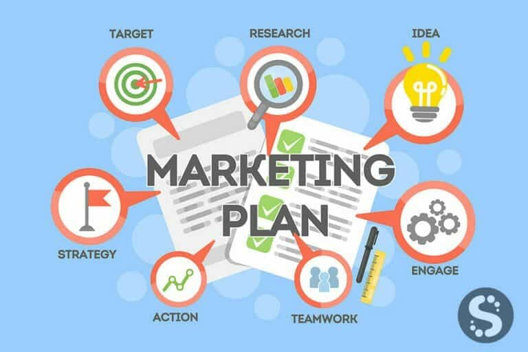 Apa Itu Marketing Plan